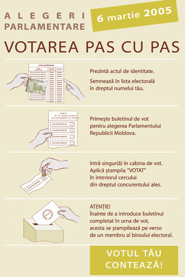 "Poster ""Voting step by step"""