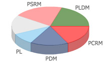 Results of the Parliamentary elections of November 30, 2014